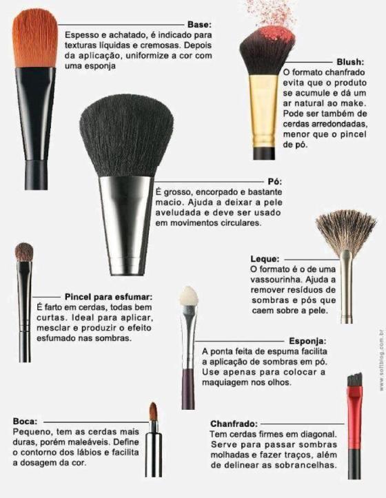Funções de cada pincel de maquiagem