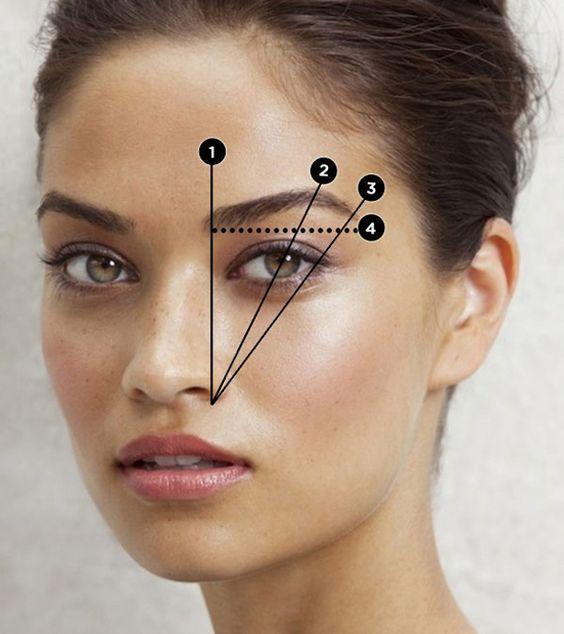 Qual formato ideal de sobrancelhas para harmonizar o seu rosto