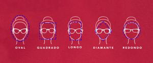 Modelo de óculos ideal para seu tipo de rosto