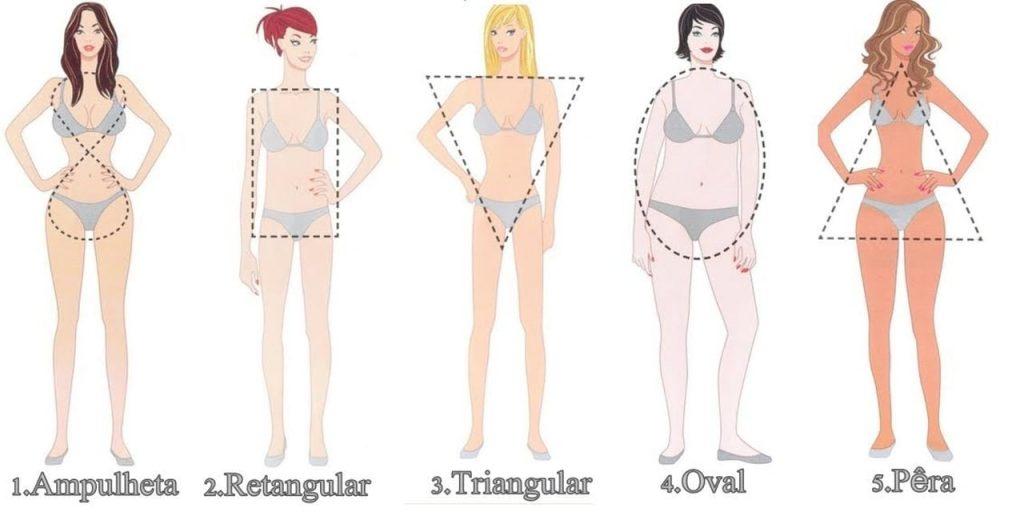A saia ideal - biotipo